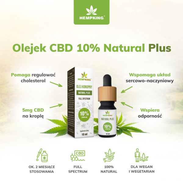 właściwości olejek cbd 10% natural plus full spectrum