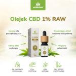 właściwości olejku CBD raw 1%