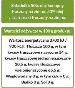 olej z czarnuszką tabelka