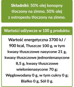 olej z ostropestem tabelka