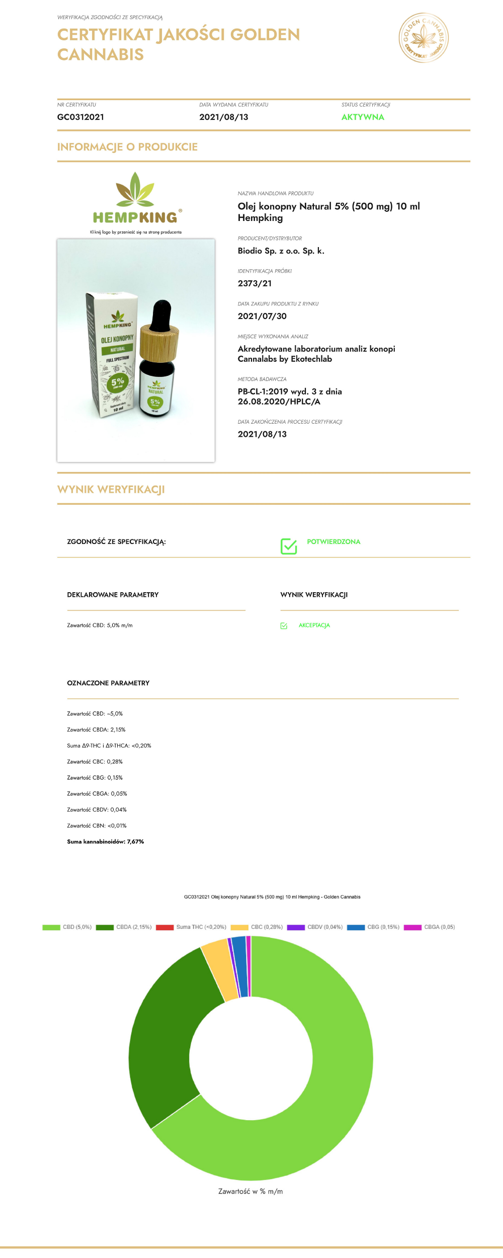 golden cannabis dla olejku cbd 5%